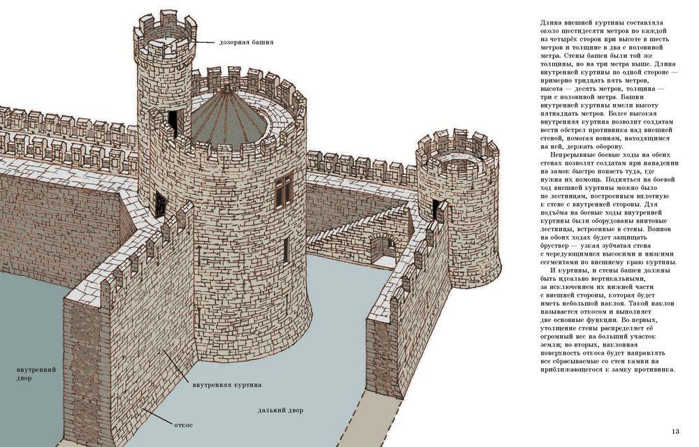 Замок_img_1