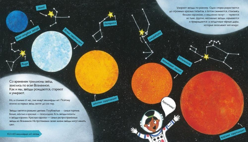 История космоса. Моя первая книга о Вселенной_img_1